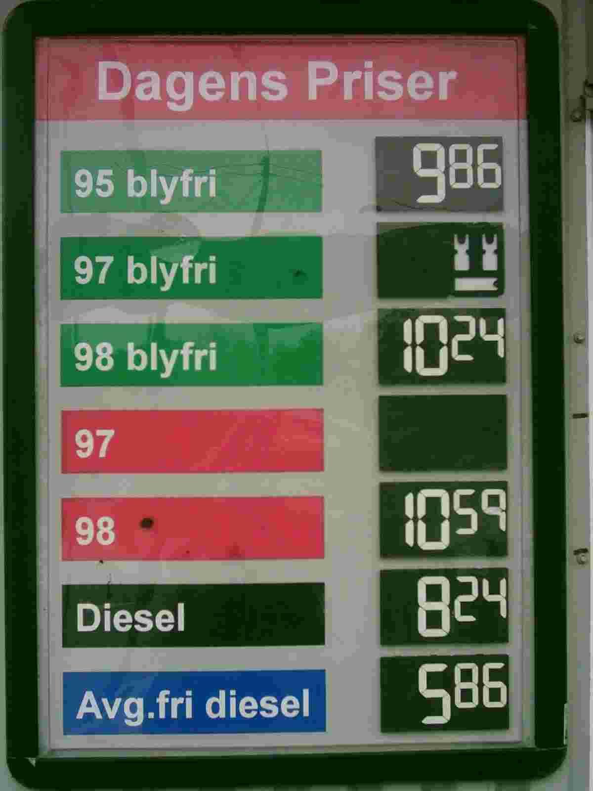 Dieselpreis Finnland